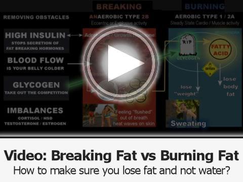 BODY FAT TRANSFORMATION