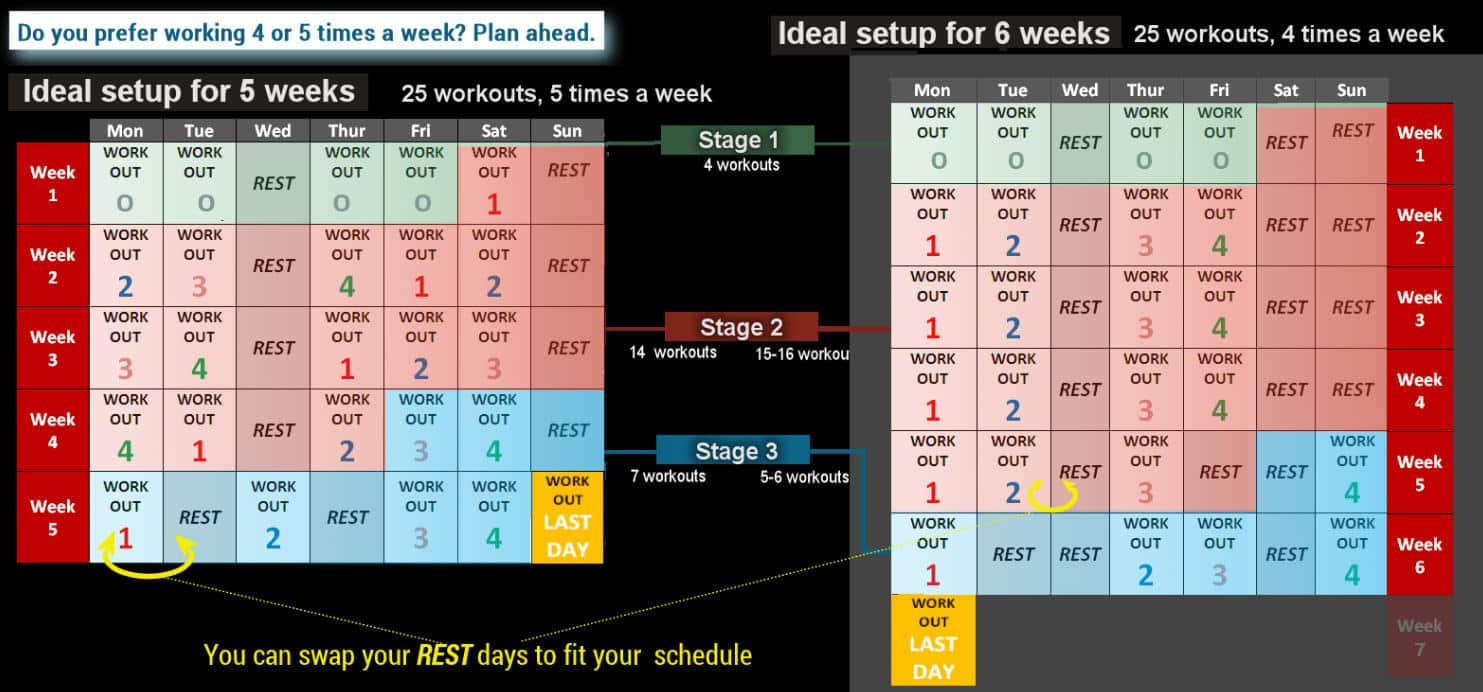 Quick-start - Getting Ready for a Strong 5 Weeks Journey | BellyProof 4